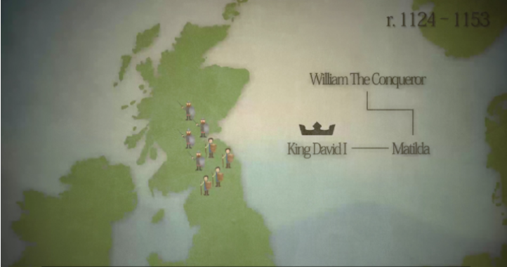 The Origins of Scots
